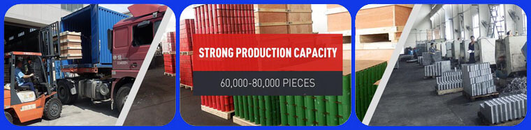 Production Capacity of Casing Couplings