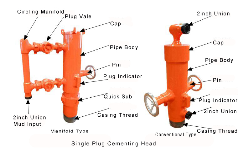 Single Plug Cementing Head Product Show