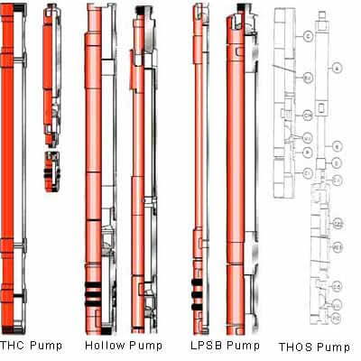 Supplying Different Types of Tubing Pump